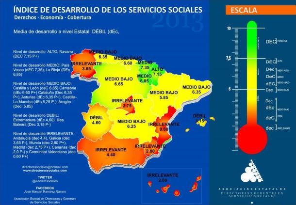 Mapa del índice de desarrollo de los servicios sociales